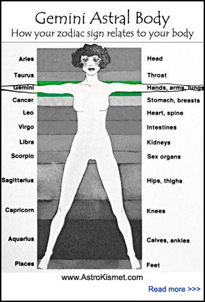 GEMINI HEALTH HOROSCOPE: Gemini Astral Body - Gemini is the third sign and has a direct link with the hands, arms, lungs and respiratory system. You will notice that many people born with the Sun in Gemini - May 22 to June 21 - have a habit of 'talking with their hands' and they frequently are dextrous when doing things requiring a sensitive touch. Read more here: http://www.astrokismet.com/zodiac-signs_health/001_gemini-body.php
