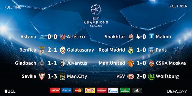 Champions League (Jornada 4): Resultados