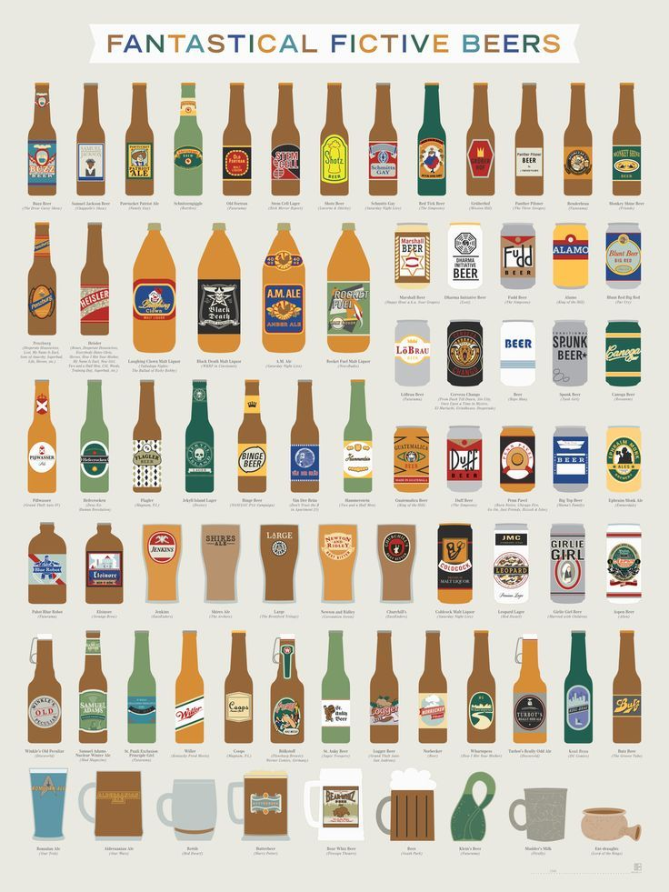71 Fictional Beers You Wish You Could Drink