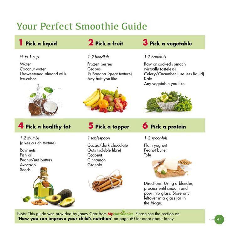 #smoothieGuide
