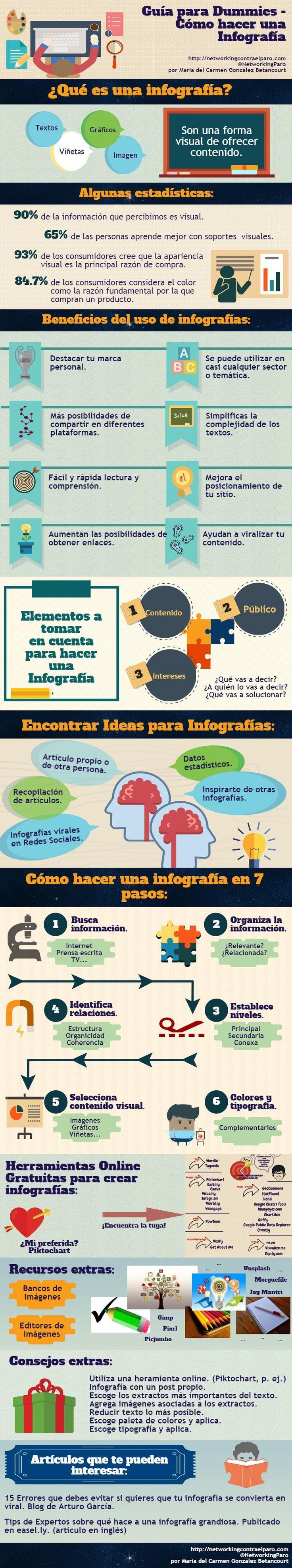 Guía para dummies sobre cómo crear infografías #infografia #infographic #design                                                                                                                                                                                 Más
