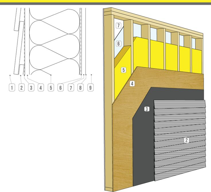 17 best ideas about cavity insulation on pinterest build for What insulation to use in 2x6 walls