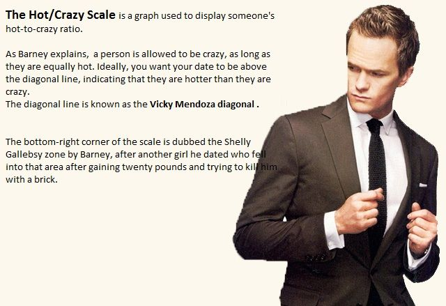 Barney Stinson Crazy Hot Scale ha! Pinterest Legendary - barney stinson resume
