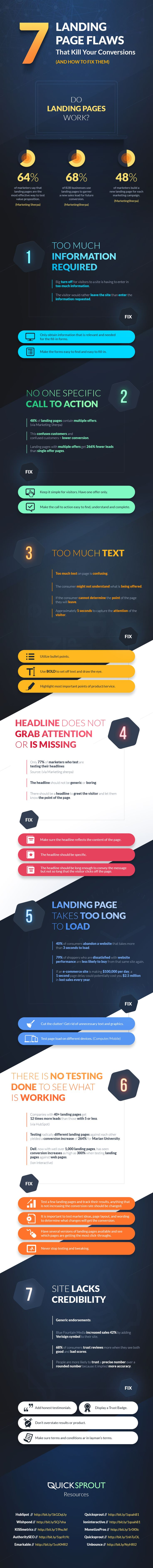 Learn how to increase your landing page convertion with this infograpgic that shows you 7 Landing Page Flaws That Kill Your Conversions (and How to Fix Them)  http://www.entrepreneursclass.com/7-landing-page-flaws-kill-conversions-fix/