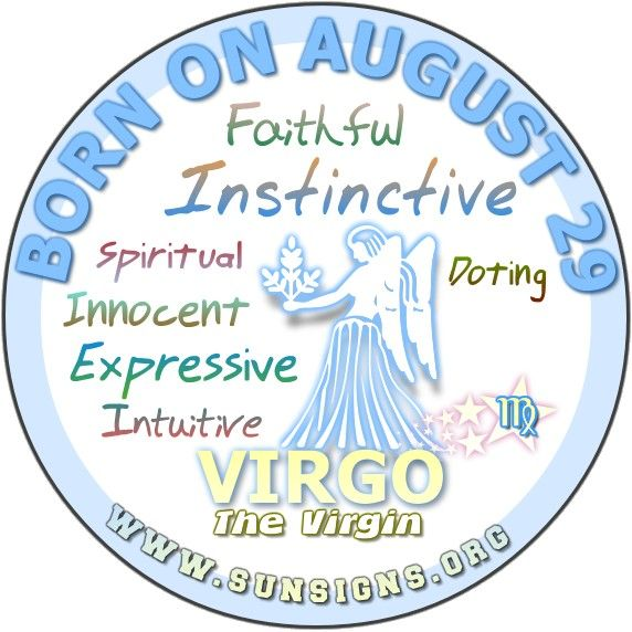 If today August 29 is your birthdate, then you should follow your instincts to guide you on the right road for success.