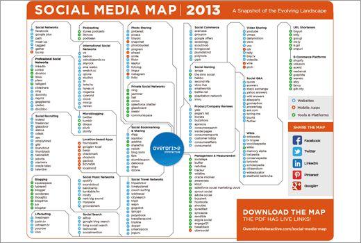 Umfangreiches Social Media-Verzeichnis - als interaktives PDF - - deutsche-startups.de