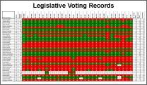 legislative records