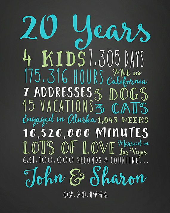 20th Anniversary Gift 20 Year Wedding by WanderingFables on Etsy
