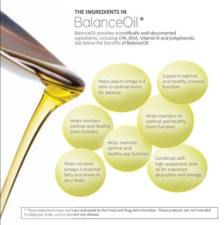 The benefit of omega6:omega3 balance.