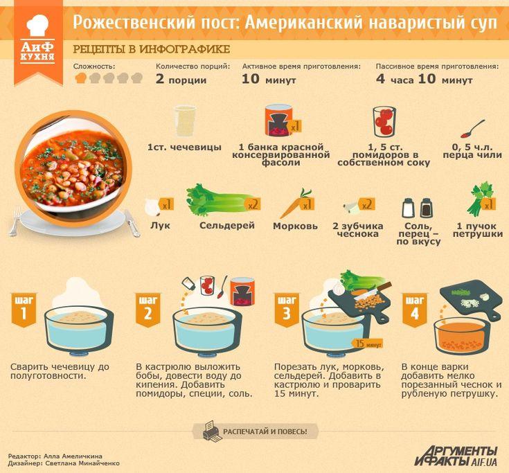 Американский томатный суп | К столу это горячее блюдо подают с сухариками; к супу можно подать горячие пирожки