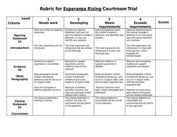 10 best esperanza rising images on pinterest esperanza rising this is a free ready to use rubric that accompanies my courtroom trial packet entitled esperanza rising courtroom trial and activities ccuart Choice Image