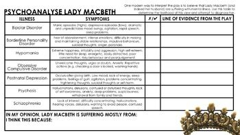 character study of lady macbeth essay Analysis of lady macbeths madness english literature essay in his play is lady macbeth play lady macbeth is the one who is stronger character pushing.
