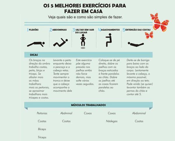 Exercícios simples para fazer em casa (e ajudam a melhorar a forma física)