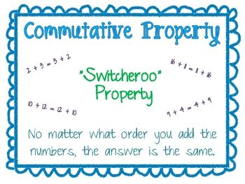These posters provide a brief explanation, nickname, and examples for commutative, identity, and associative properties of addition. They are great...: Property Of Addition, Math Posters, Picture-Black Posters, Addition Property, Posters Providence, Addition Posters, Math Property, Associative Property, Association Property