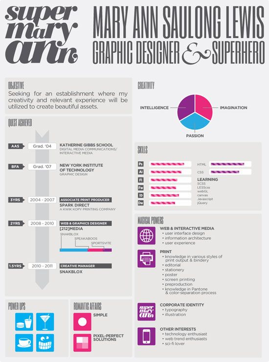 48 best CREATIVE CV images on Pinterest Visual schedules - designer resume objective