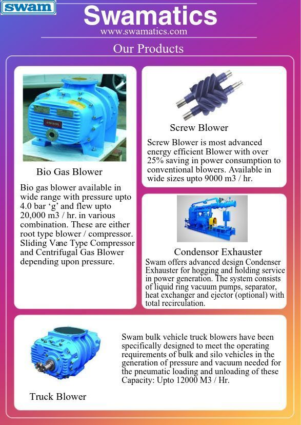Bio gas compressor and Screw blower Supplier and Exporter