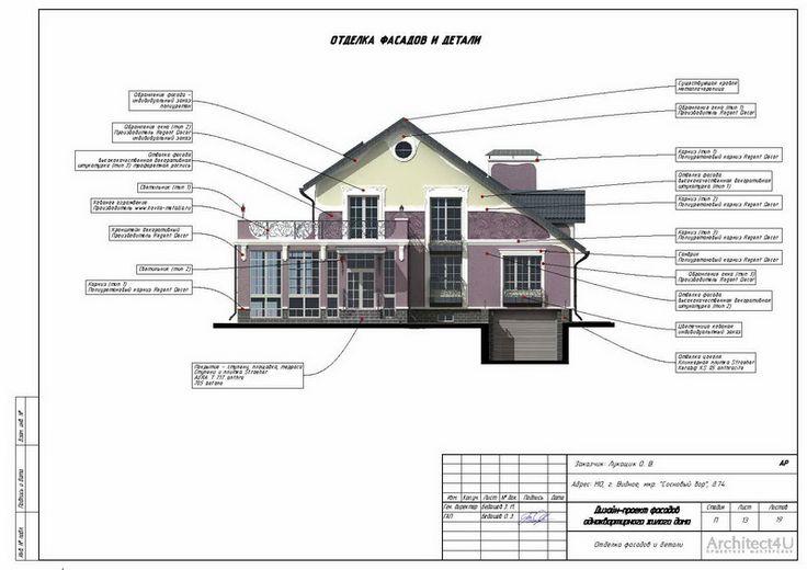 Отделка фасадов и детали