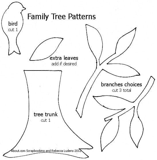 Paper Piecing Patterns Free Printables | Free patterns for the Family Tree Year in Review Scrapbook Page Layout