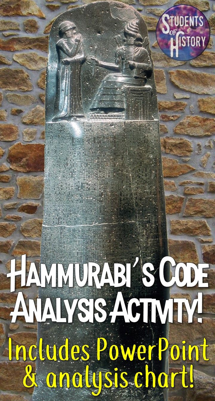 Hammurabi's Code analysis activity with guided PowerPoint lesson and chart for students to analyze the ancient code for World History!