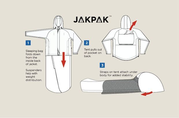 the JAKPAK...a jacket that converts into a one person tent! Awesome!