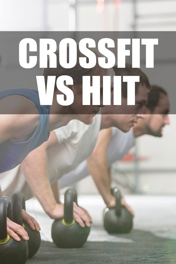Crossfit Vs Hiit Comparison Of Two Training Protocols Hiit