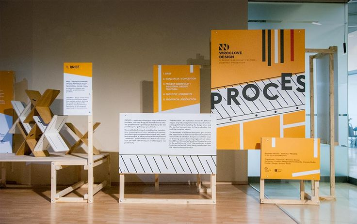'THE PROCESS' exhibition by Grynasz Studio for Festiwal Wroclove Design, Open Mind Fundacja / 2016
