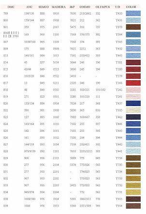 Photo: 07-DMC-Anchor-Semco-Madeira-J&P-Cosmo-Olympus-Y.D-Color