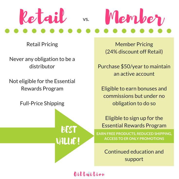 Retail vs. Member