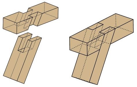 woodworking | Oblique bridle woodworking joint good or angles