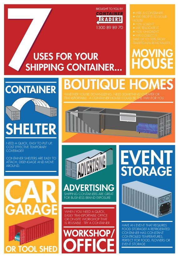 Infographic on the best uses for Shipping Containers #shipping #container #storage #containertraders