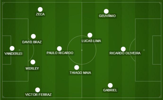 Primeira escalação de Dorival JR no Santos !!!  http://futebolcomarte.wix.com/santos-futebol-arte#!seu-placar-para-santos-x-figueirense/c1kwu