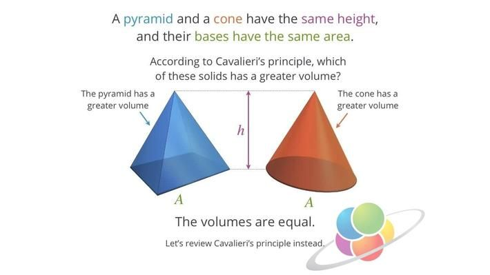Cone Volume | School Yourself Geometry | Math | Interactive | PBS ...