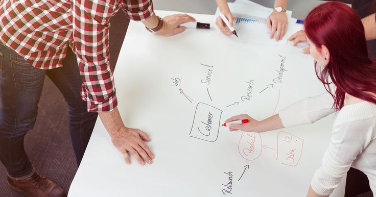 Mind maps are a useful and creative way to brainstorm, whether for work or play. Moreover, these 10 tools can help facilitate the process.