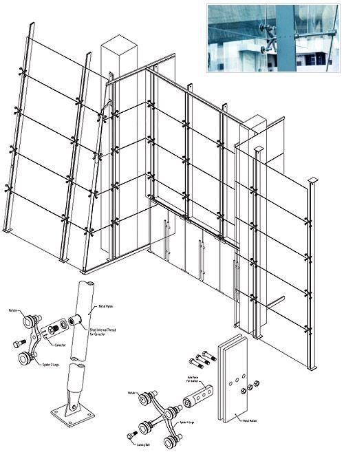 Kinzi - CAFE Creating Advance Facade Engineering, Stainless Steel Facade Design Services