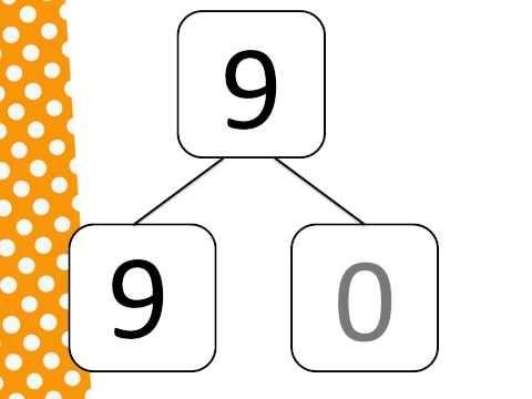 * ▶ Splitsen tot 9 b