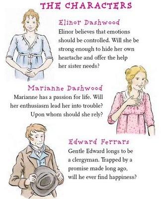 Reception history of Jane Austen