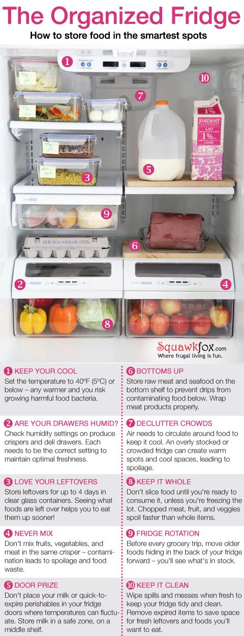 Organize your fridge: Clean Organizations, Idea, Refrig Organizations, Food Storage, Kitchens Tips, Organized Fridge, Organizations Fridge, Stores Food, Fridge Organizations