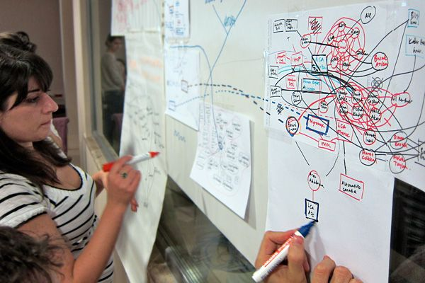 Critical Network Mapping and Analysis Workshop, 7th Berlin Biennale, Burak Arikan