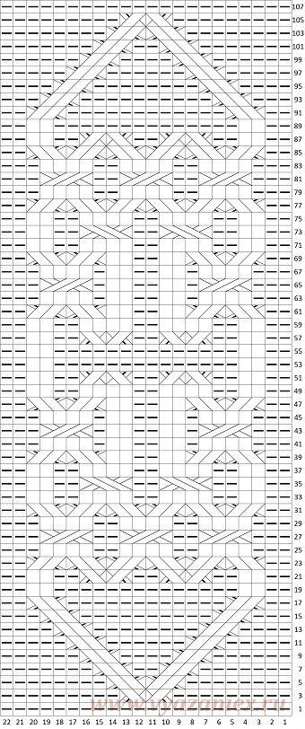 Ирландский мотив лицевая сторона - образец узора с перемещением петель, связанного спицами, схема вязания