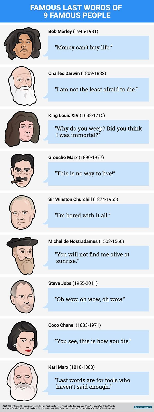 Infographic: Strange Last Words Of Steve Jobs, Coco Chanel, Other Famous People - DesignTAXI.com