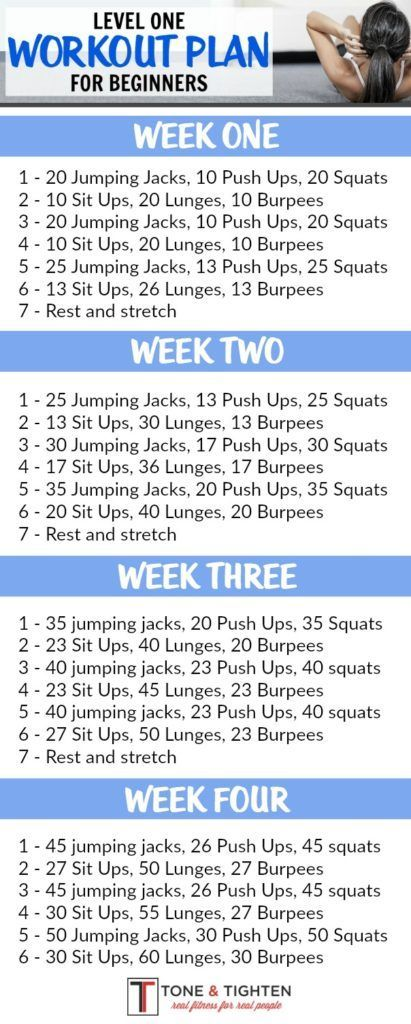 One-month workout plan for beginners! Follow the link for video descriptions of exercises. From http://Tone-and-Tighten.com