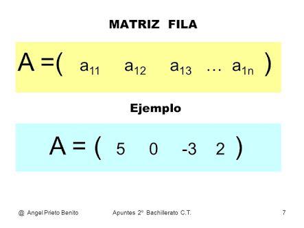 Resultado de imagen para matriz  fila