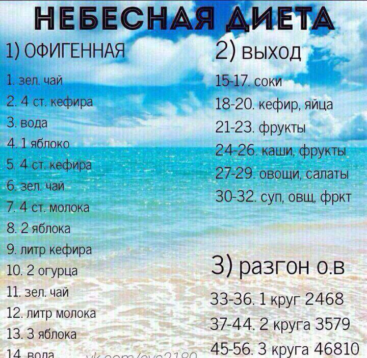 Выход Из 12 Дней Диеты. Диета «12 дней» для похудения