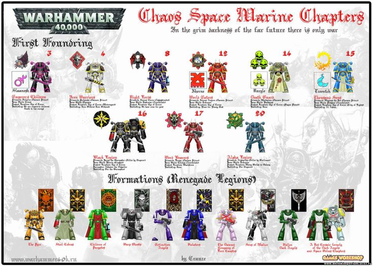 Chaos Space Marine Chapters Warhammer Inspiration