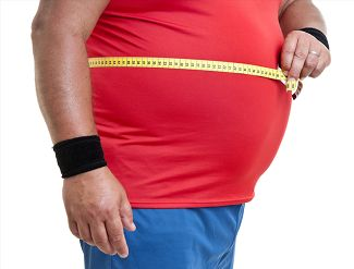 What Health Risks are Associated with Obesity