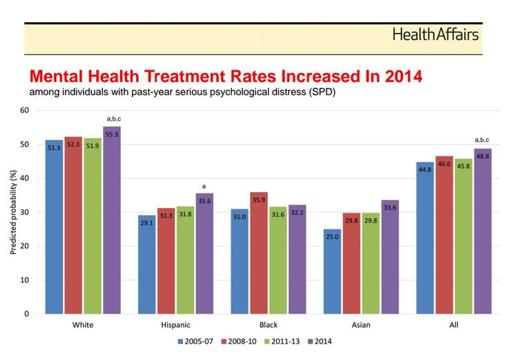 Health Affairs (@Health_Affairs) | Twitter