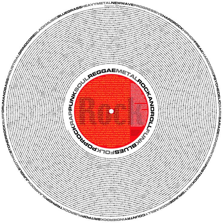 STORIA DEL ROCK In un'unica spirale, che ricorda i solchi del vecchio vinile, è raggruppato, seguendo l'ordine di pubblicazione, il meglio del Rock mondiale. Si parte dai precursori degli anni '30 e si arriva al 2004 anno nel quale il Rock compie cinquant'anni. Oltre 2000 artisti e gruppi.