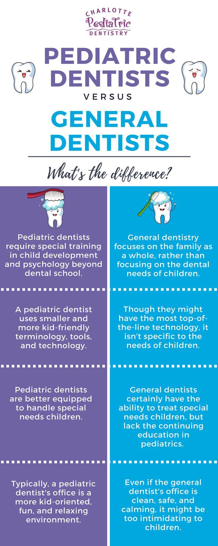 Pediatric Dentist vs. General Dentist: Whats the Difference?  #LittleSmilesDentistry #pediatricdentist