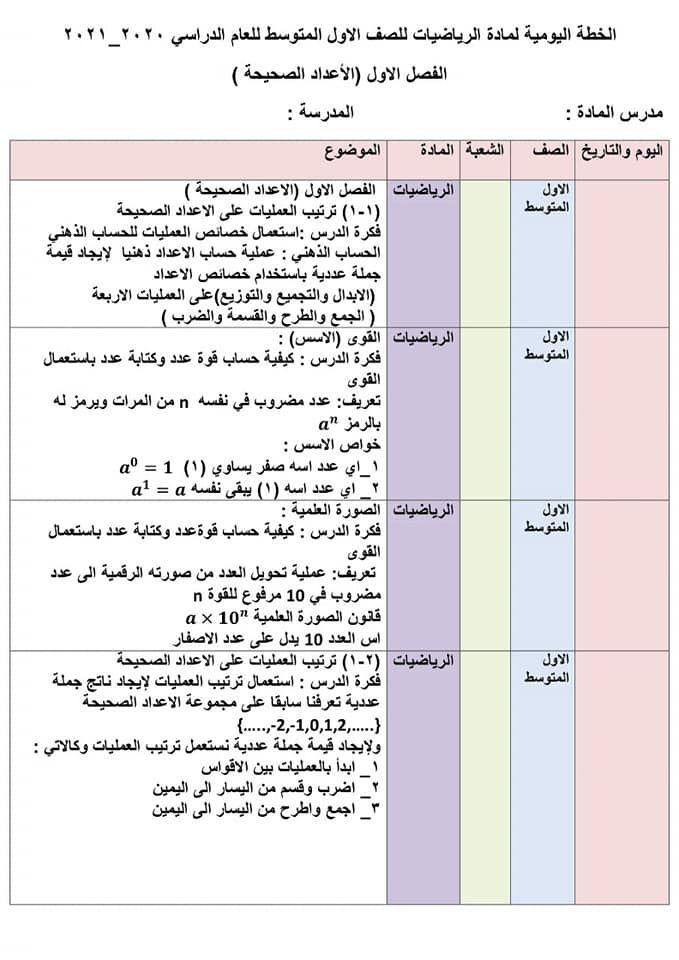 الخطة اليومية للصف الأول المتوسط لمادة الرياضيات الفصل الأول الإعداد الصحيحة اهلا بكم متابعي موقع وقناة الاستاذ احمد مهدي شلال في هذا ا In 2021 Blog Blog Posts Post