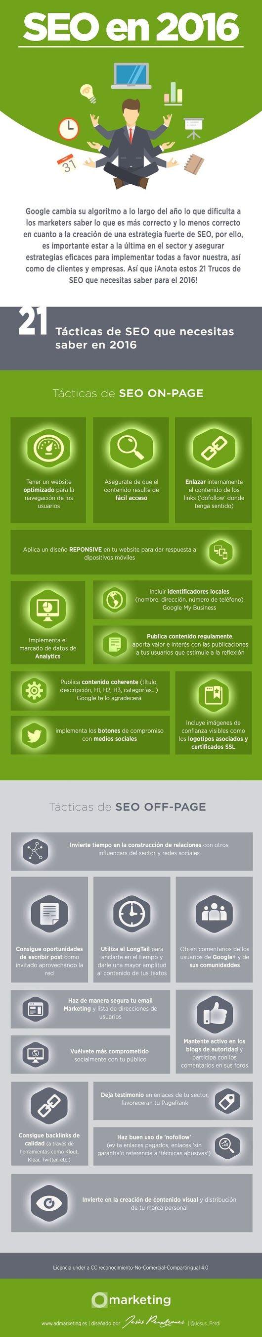 21 consejos de SEO en 1 infografía en español. #CommunityManager
